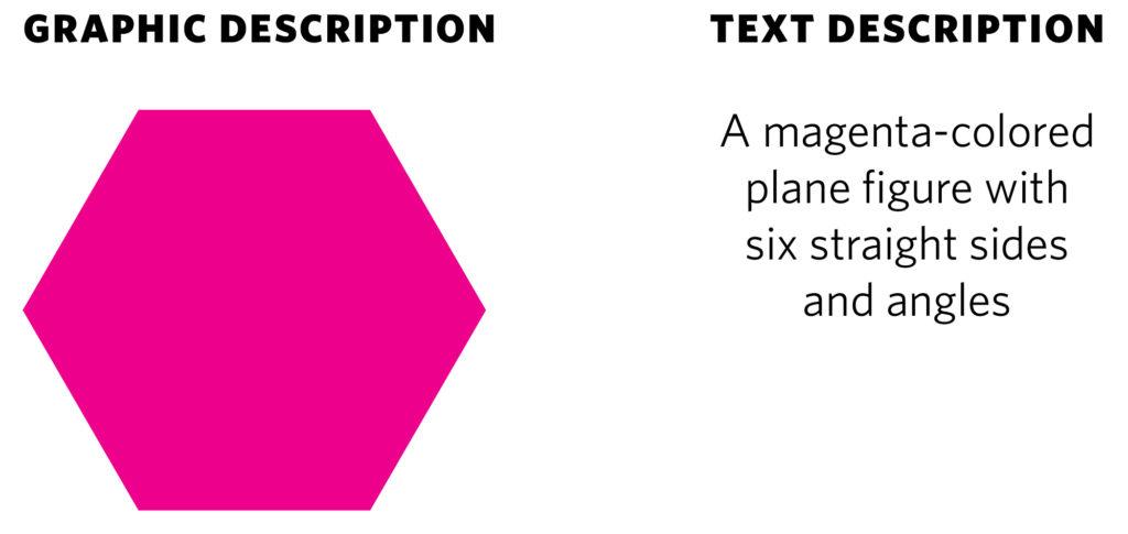 Polygon shape and text describing polygon