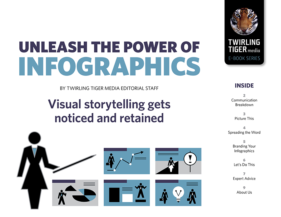 Unleash The Power of Infographics