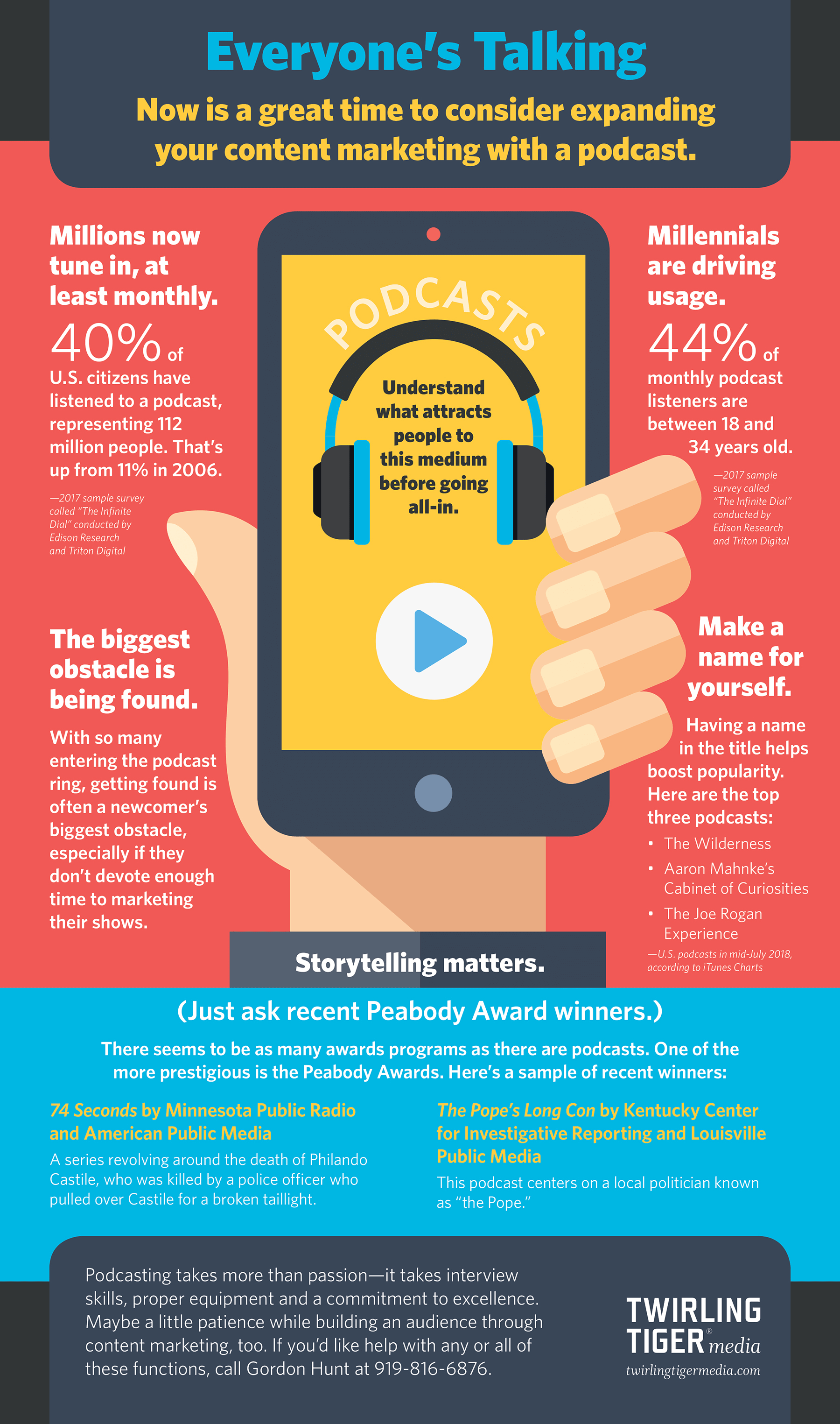 Expand Your Content Marketing with a Podcast